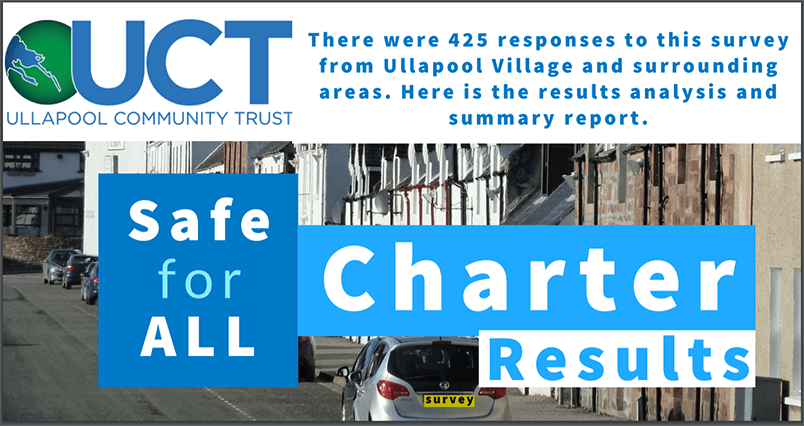 Safe for All Charter Results
